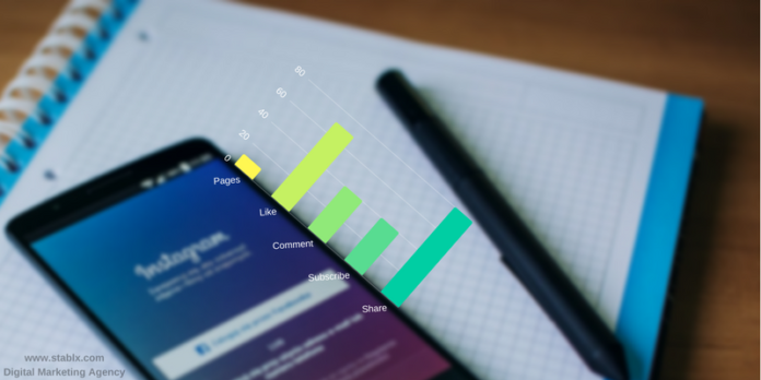 Facts and Stats about Digital Marketing