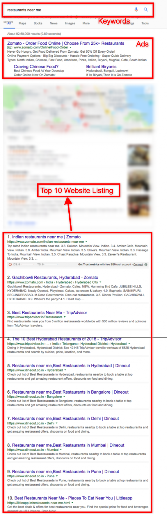 top 10 business website listing on Google